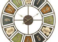 Rustic Numbers Decorative Wall Clock